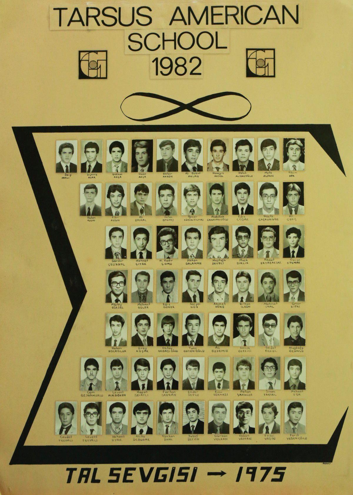Dönem Panosu 1982